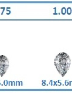 Pear shaped diamond size chart also carat download pdf of weight to mm comparisons rh beyond cs