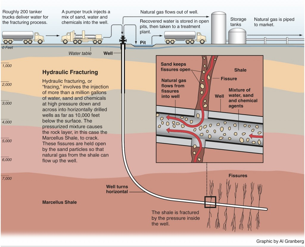 what is the definition of a diagram wet switch wiring fracking beyond economics