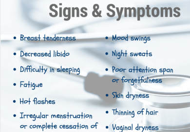 Menopause Symptoms When To Call The Doctor