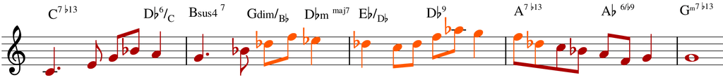 The Musical Exploration of Two-Octave Scales - it might not be what you think. Find out what you can get out of two-octave scales. There is a lot of potential for harmony and melodies waiting to be explored with this music theory tip.