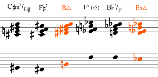 Learn How You Can Make Music With the Coltrane Changes. Understand how you can use this technique in your music making process. Use this tool to reharmonize or create variations for a simple chord progression while making use of substitute chords.