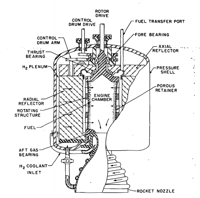 History of US Astronuclear Reactors part 1: SNAP-2 and 10A