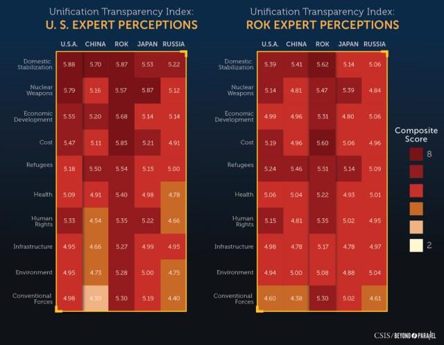 wp-content/uploads/2016/09/Matrix-Comparison_ROK_US_2.jpg