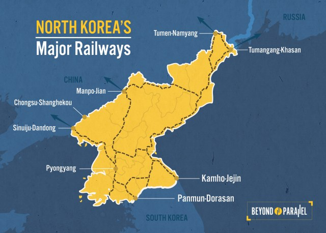 Making Solid Tracks: North and South Korean Railway Cooperation