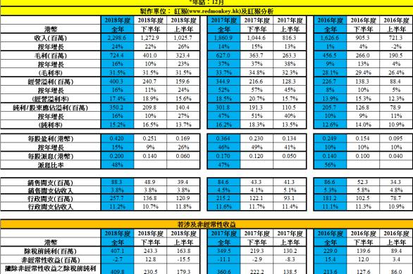博立 – 股票資訊平臺 – 4 頁 – 股票資訊平臺