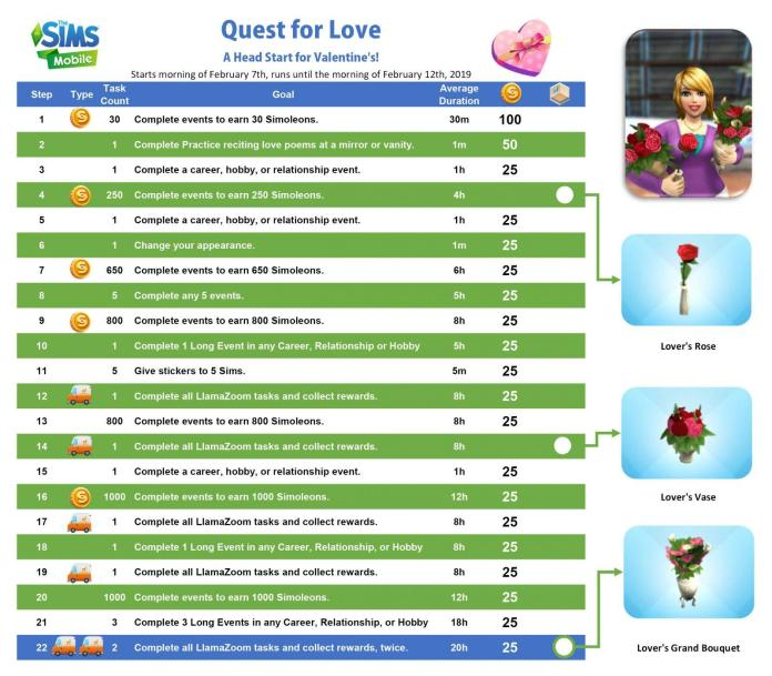 The Sims Mobile Quest for Love Step-by-Step Guide