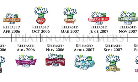 Awesome Sims Timelines by Platinum Simmers