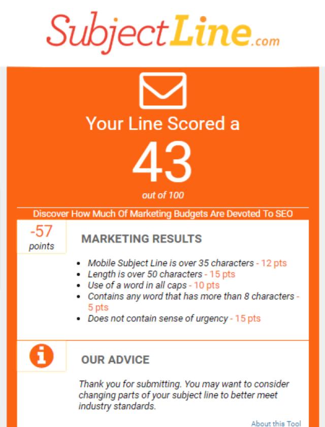 Screenshot: Subjectline.com Score