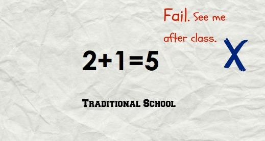 Traditional Schools