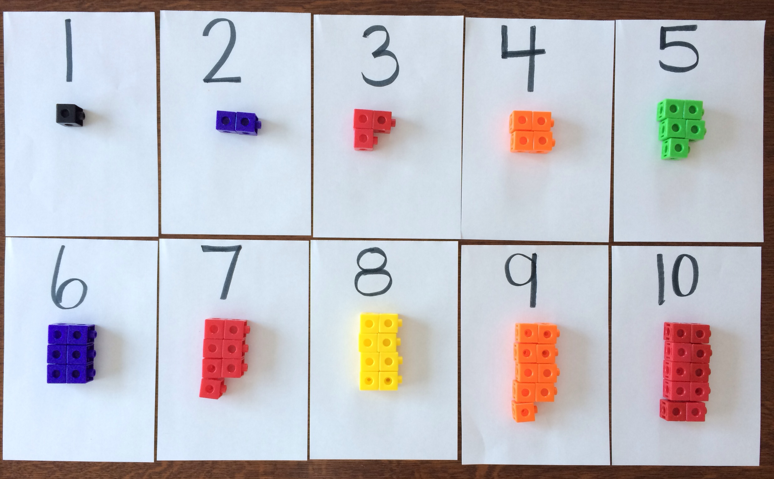 Even And Odd The Importance Of Conceptual Understanding