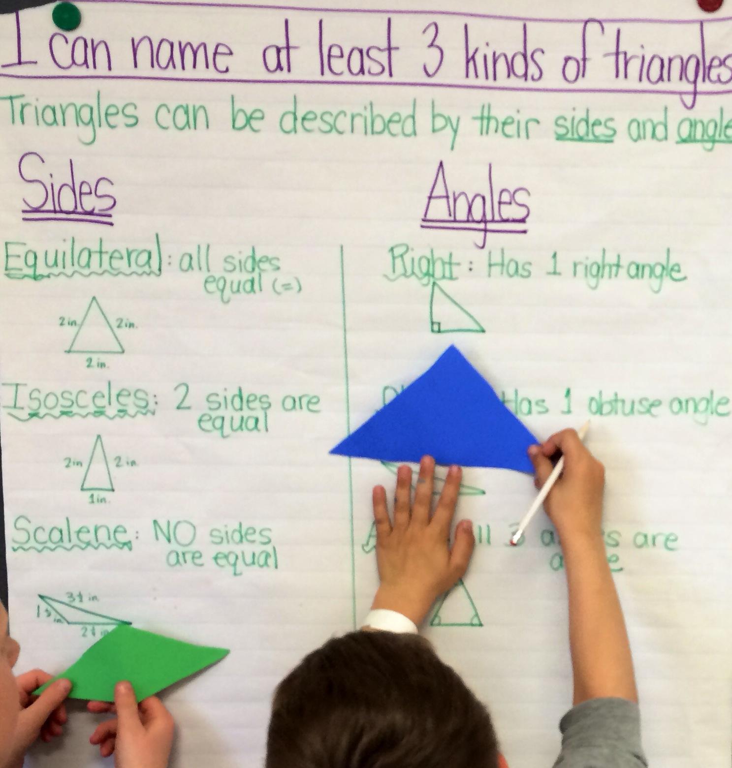 Classifying Shapes Using Tangrams