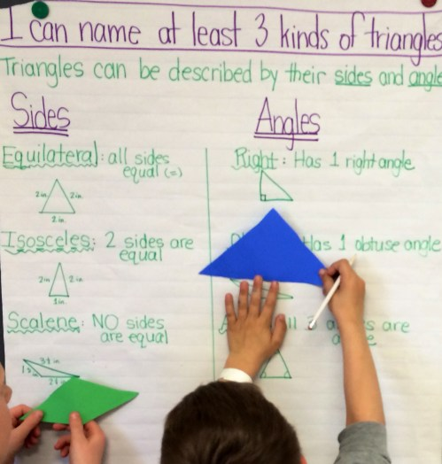small resolution of Classifying Shapes Using Tangrams   Beyond Traditional Math