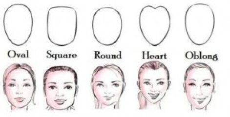sunglasses for face shape face shape