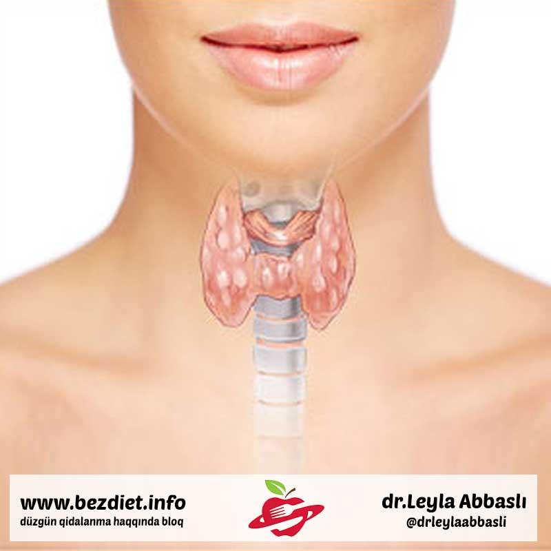Гипотиреоз - что это такое, симптомы, диагностика и лечение / Hipotireoz -nədir, simptomları, diaqnostika və müalicəsi