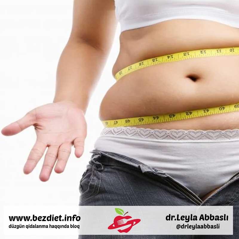 Гормоны которые влияют на вес / Çəkiyə Təsir Edən Hormonlar