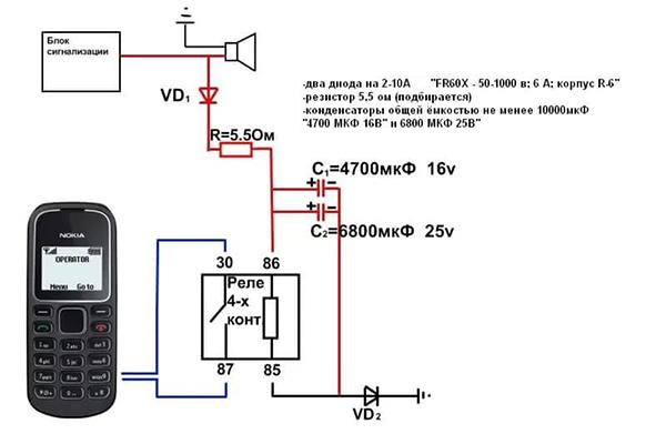 Схема сигнализации на основе мобильного телефона