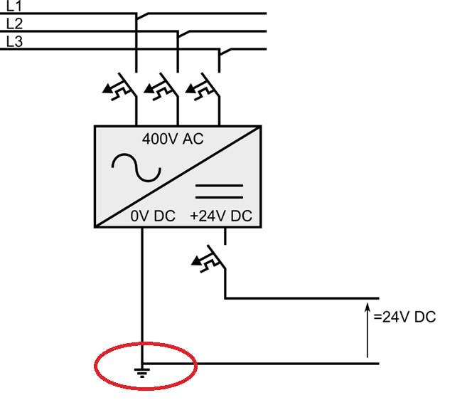 Wymagania normy PN-EN 60204-1 - obwód PELV