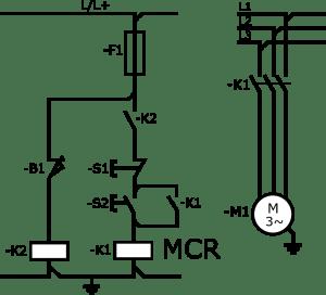 MCR Kategoria B