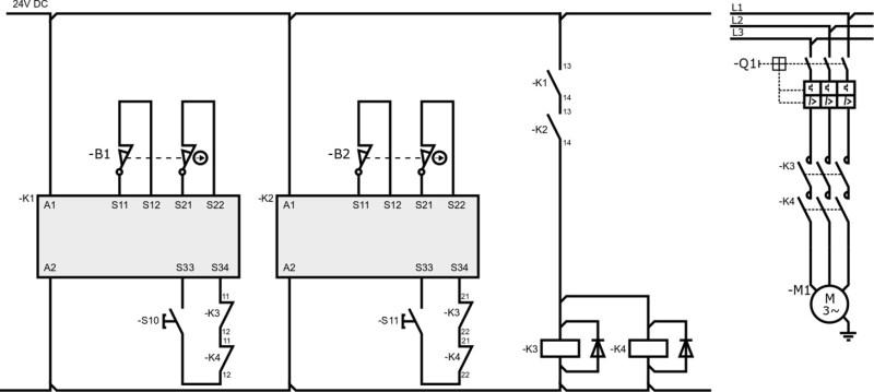 Kategoria 4 wg PN-EN ISO 13849-1