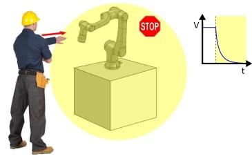Ocena ryzyka robota współpracującego