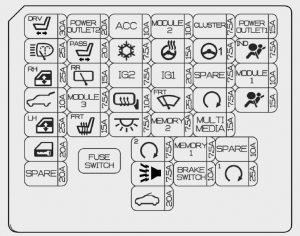 Kia Ceed (2013) – bezpieczniki schemat