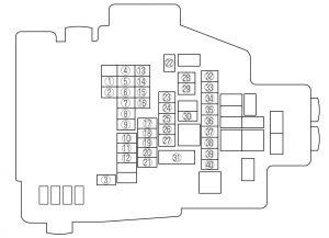 Mazda 6 (2011-2013) – bezpieczniki schemat