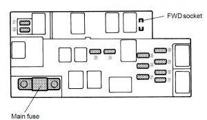 Subaru Legacy (2000) – bezpieczniki schemat