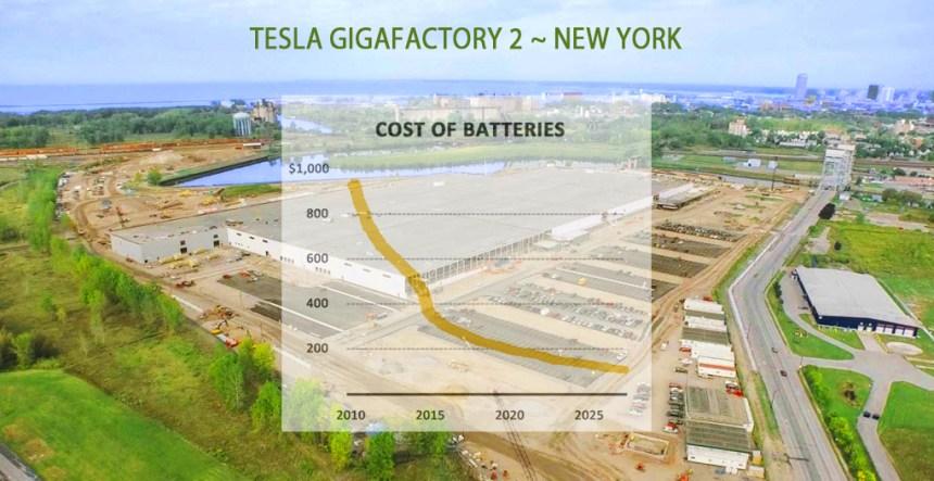 bfnagy.com/clean-energy-heroes | Photo Elektrec