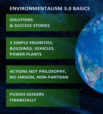 ENVIRONEMNTALISM 3.0 basics