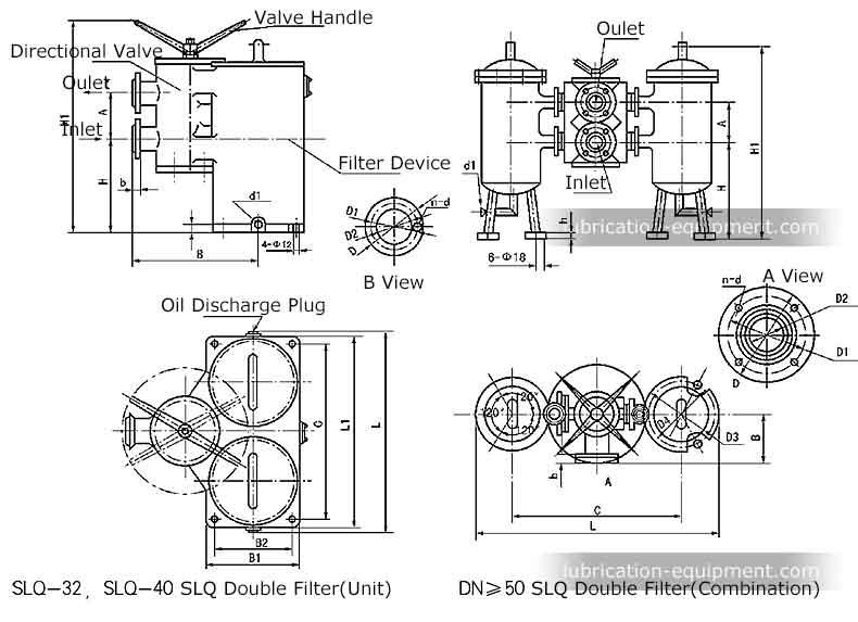 Двойно маслен филтър за мазнини SLQ двойно масло маслен филтър