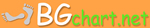 Банер към класацията БГ Чарт - BGchart.net