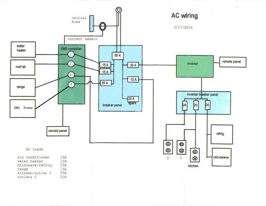 hight resolution of xantrex freedom 458 wiring diagrams circuit diagram maker 3000w inverter wiring diagram xantrex 458 inverter charger wiring diagram