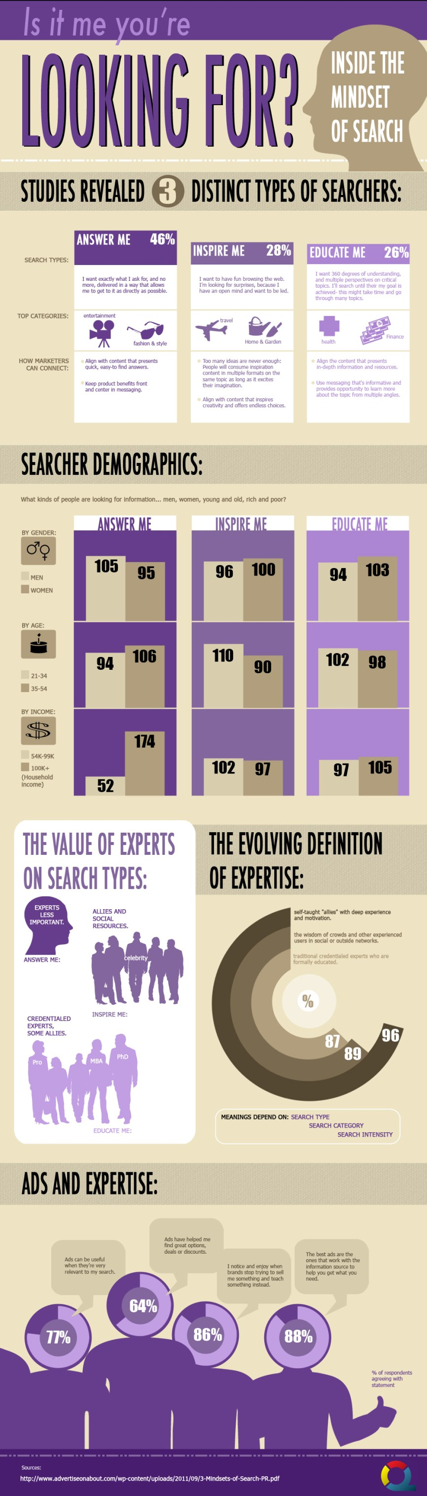psychology of search infographic