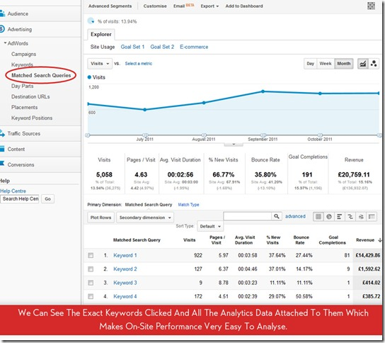 1-matched-search-queries