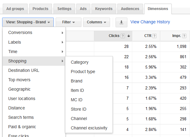 The Complete AdWords Audit Part 12: Google Shopping