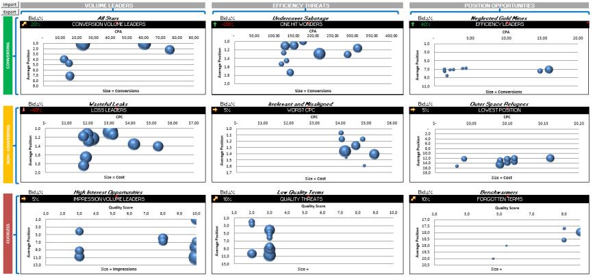 chris-haleua-3x3-performance-segments-bubble-chart