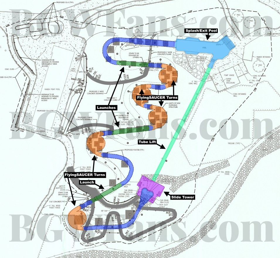 Best Guess Site Plan