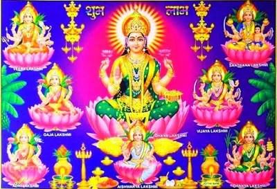 ashtalakshmi stotra