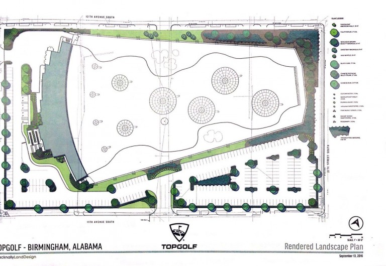 TopGolf Update – The Ever Anticipated Development Takes Major Steps…