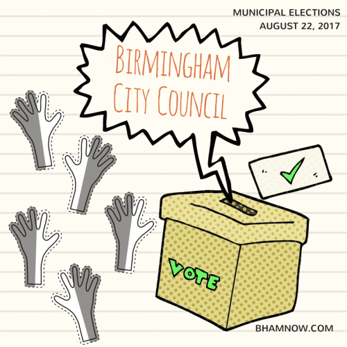 Birmingham Alabama City Council 2017 Election Vote