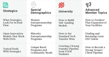 Screenshot of e.Builders curriculum