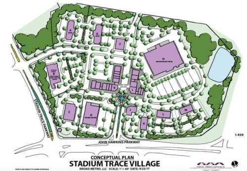 Stadium Trace Village, Hoover