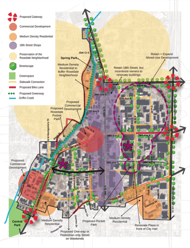 Master Plan, Heart of Homewood