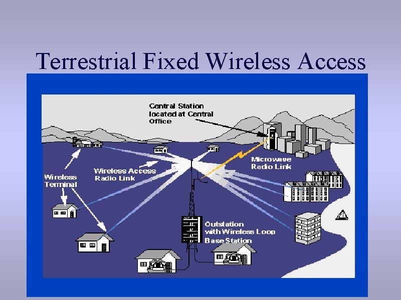 fixed wireless alabama