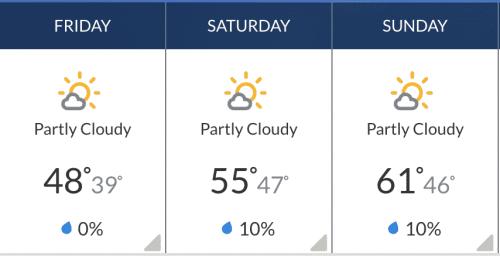 Weekend Weather Birmingham, Alabama