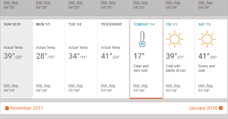 Birmingham, prepare for another hard freeze tonight, Friday and Saturday