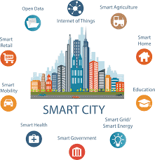 Birmingham, Alabama, Smart Cities