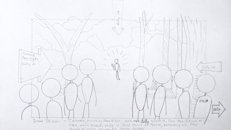 Day of the Dead  scene on storyboard