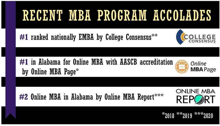 UNA MBA program accolades