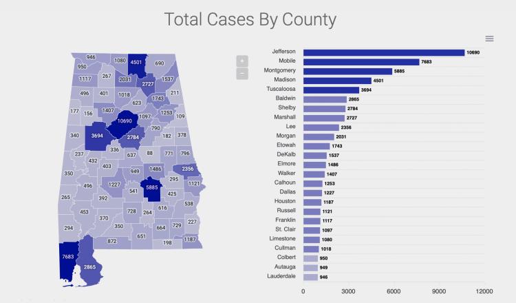 Coronavirus cases in Alabama - the numbers aren't good